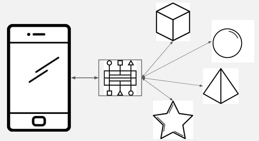 Lab - Microservice Integration Patterns | Red Hat | Public